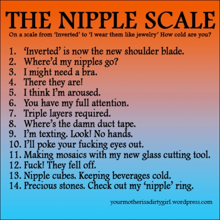nipplescalefirst